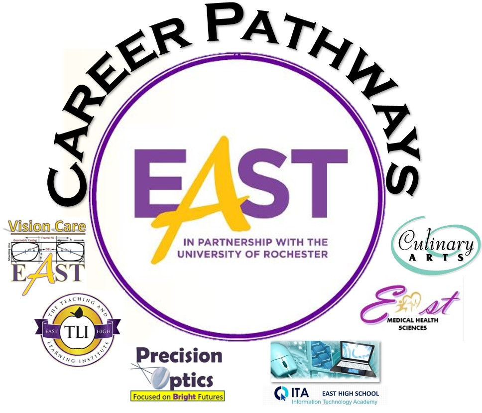 CTE Pathways Logo