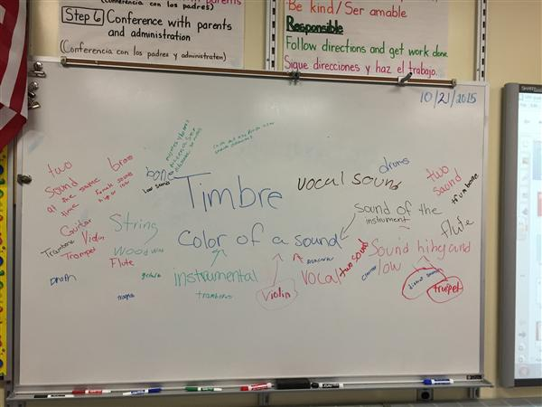 Whiteboard about timbre