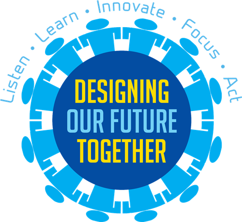 Listen Learn Innovate Focus Act: Design Our Future Together