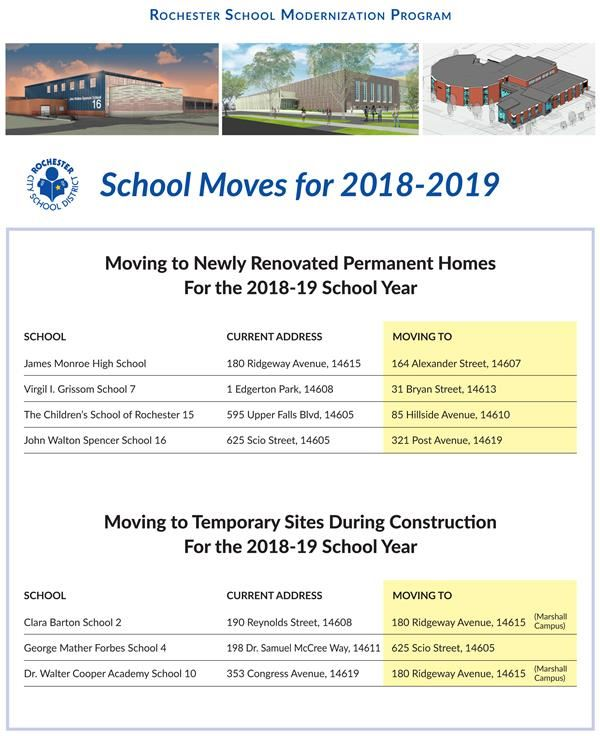 School Moves for 2018-2019