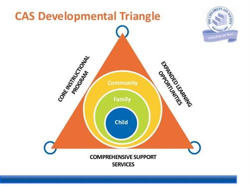 The Children's Aid Society Developmental Triangle Model