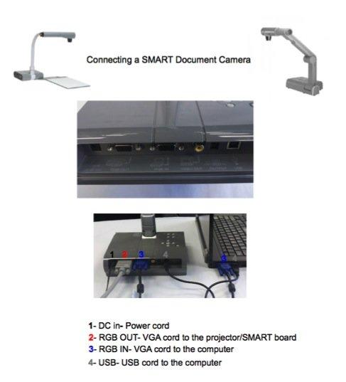 how to set up a smartboard