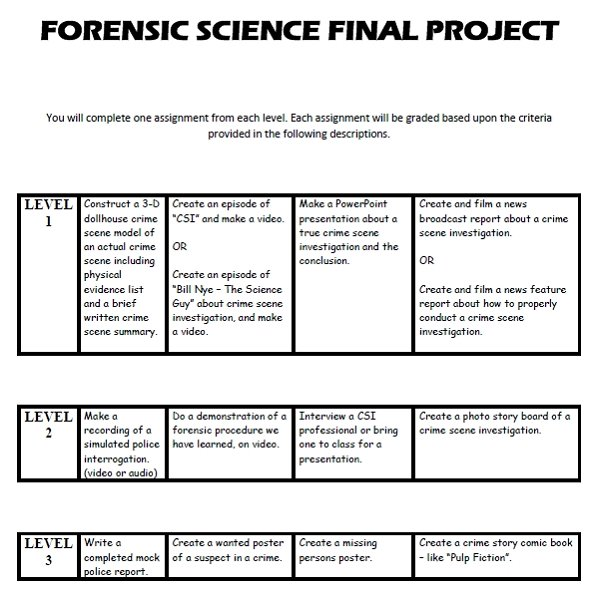 Forensic Science best buy research paper