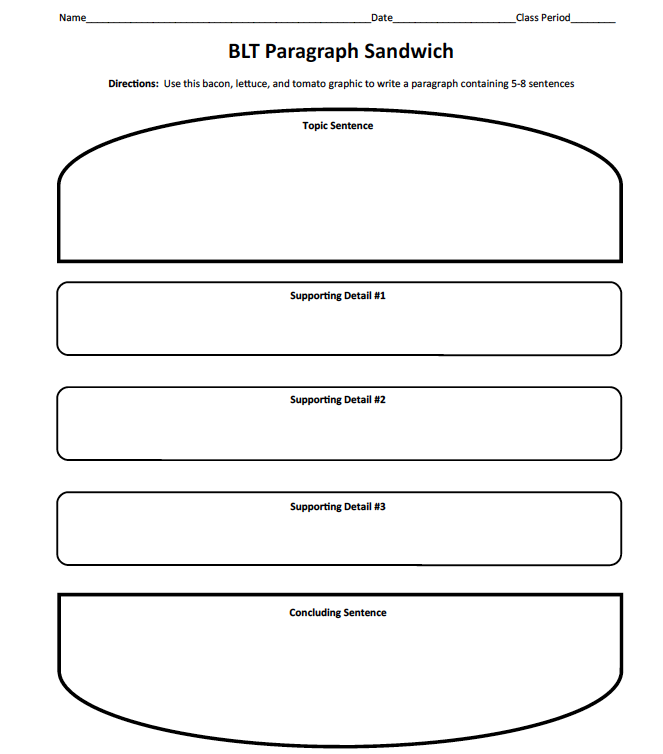 graphic organizers for writing expository essays Teachers often choose writing graphic organizers based on the form of writing to be done persuasive writing graphic organizers, for example, help students think about their viewpoint, establish their argument, and map out the key facts in support of their argument.